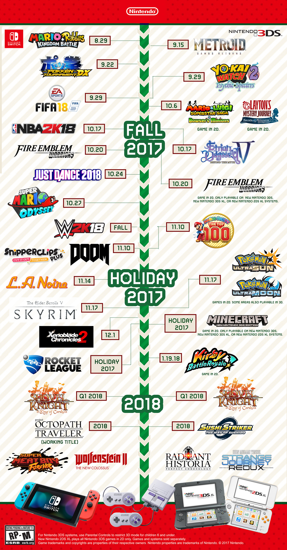 List of games | Sonic the Hedgehog Wiki | Fandom